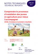 Comprendre le processus d'installation des jeunes en agriculture pour mieux l'accompagner – Grille d'analyse et premiers résultats